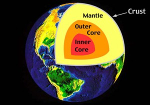 Michael Pidwirny/www.physicalgeography.net  Peridotite is found at the top of the mantle layer and breaks through the crust in some areas of the world.
